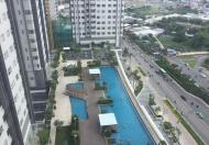 Cho thuê căn hộ cao cấp SUNRISE CITY Q7