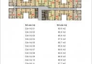 Chính chủ bán căn hộ 69m2 tại chung cư V3 Prime giá ưu đãi nhất. LH 0967.506.216