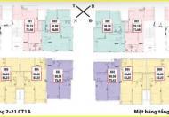 Bán gấp suất ngoại giao CC Thông Tấn Xã, căn 1201, DT 71m2, giá 17.3tr/m2