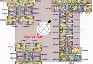 Chủ nhà căn 1805, DT 70m2 CC Home City 177 Trung Kính, bán gấp giá 30tr/m2 (bao sang tên)