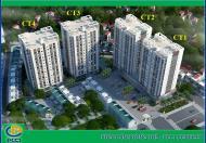 Chung cư PCC1 Hà Đông đóng 30% nhận nhà vào ở ngay, lh 0977 285 119