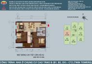 Cần bán căn 2 phòng ngủ, chung cư B1-B2 Tây Nam Linh Đàm sắp bàn giao
