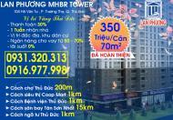 Chung cư Lan Phương nơi xây tổ ấm cho mọi nhà chỉ với 350 triệu