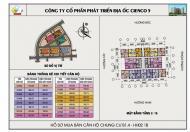 Độc quyền tầng 8 và tầng 10 chung cư HH02_1b Mường Thanh Hà Đông