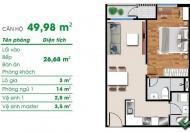 Cần bán căn hộ chung cư cách chợ Phạm Thế hiển 350m