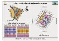Bán căn hộ 26 chung cư HH01 A Thanh Hà Cienco 5, 10tr/m2