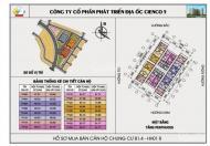 Cần tiền bán gấp căn hộ 1008 chung cư Thanh Hà Cienco 5