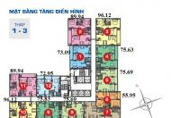Bán CH Sun Avenue 1 + 1: 2,1 tỷ, 2 PN: 2,55 tỷ, 3 PN: 3,05 tỷ, Officetel: 1,2 tỷ. LH 0916.020.270