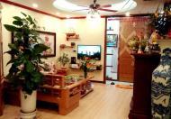 Cho thuê gấp CH cực đẹp tại Sky City- 88 Láng Hạ