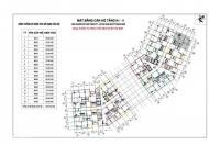 Cần bán gấp chung cư Xuân Phương, tòa B Báo Nhân Dân, căn 1803, DT: 55,8m2 giá 22tr/m2