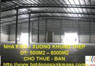 Cho thuê kho, nhà xưởng tại Mê Linh 2000m2 - 10000m2