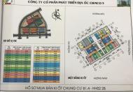 Hiện tôi đang có kiot chung cư HH02-2B Thanh Hà - Mường Thanh cần bán gấp