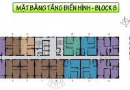 Chỉ 250 triệu sở hữu ngay căn hộ MT Kinh Dương Vương, cạnh Aeon Mall Bình Tân, LH: 0902977689