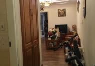Cho thuê nhà tập thể tầng 2 Phan Kế Bính giá 10 triệu/th, 75m2, full nội thất