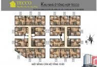Tổng quan dự án chung cư TECCO TOWER Phủ Liễn Thái Nguyên