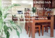 Cho thuê căn hộ chung cư Cao Nguyên full nội thất tại trung tâm TP.Bắc Ninh