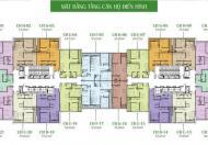 Căn Hộ Trung Tâm - Giá Chỉ Từ 1.9 Tỷ/căn hộ 2PN - Diện tích trên 70m2 - Vay 0% Lãi Suất đến khi nhận nhà