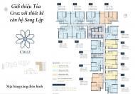 Bán gấp 9 căn hộ 2PN Feliz En Vista, giá cam kết thấp nhất thị trường, từ 3,1 tỷ. LH 0938 024 147