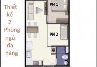 Mở bán căn hộ Quận 7 - giá tốt chưa từng có - vị trí đắc địa nhất - giao thông thuận lợi