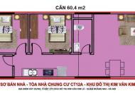 Tôi cần bán gấp căn hộ tại Kim Văn Kim Lũ 2 ngủ, 2wc 1.02 tỷ đủ nội thất.