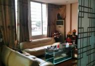 Bán nhà 40m2 giá 4,25 tỷ  hxh Lê Văn Sỹ phường 10 quận Phú Nhuận.