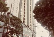 Cần bán căn hộ chung cư Penthouse tòa HUD3, Quận Hà Đông, Hà Nội.