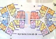 Giá cực sốc chung cư TM CT1 Yên Nghĩa sẽ làm hài lòng bạn, LH: 097.534.2826