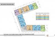Bán căn hộ chung cư cao cấp view biển dự án Sea Park giá 750tr/căn. Liên hệ hotline PKD: 0938399886