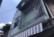 Chính chủ bán nhà Huỳnh Văn Bánh 40m2 HXH chỉ 3ty6