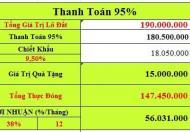 190 Triệu 1 Lô Đất .Cam Kết Cho Nhà Đầu Tư Lợi Nhuận 38%/ 12 tháng