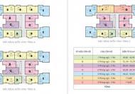 Chỉ 500 triệu sở hữu vĩnh viễn liền tay căn hộ CT4 Phước Hải trung tâm – Hotline 0903564696