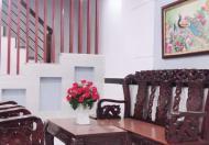 Chính Chủ Bán Gấp Nhà Phan Đình Phùng, 40m2, Giá Sốc: 3.4 Tỷ.