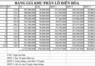 Chính chủ cần bán đất tại khu vực Bình Khánh, Diên Hòa, Diên Khánh, Khánh Hòa