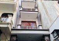 Bán nhà Quận Hoàng Mai, 55m2, Ô tô, Sầm uất