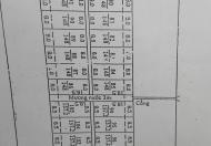 Bán đất đường Đoàn Trực, Thuận An, Phú Vang; giá 8,6 trđ/m2, đường nhựa 20m
