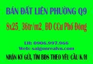 Bán đất Liên Phường Q9, 8x25, Đdien Ccu Phố Đông, 36tr/m2,LH: 0906997966