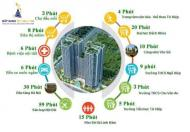 Chỉ cần 300-500tr là có thể sở hữu căn hộ giữa trung tâm huyện Thanh Trì- HN. Dự án IEC sẽ đáp ứng