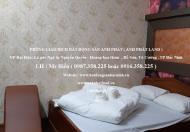Cho thuê nhà 25 phòng ngủ  đầy đủ nội thất –Khu Yna , TP Bắc Ninh