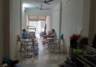 Bán nhà mặt phố Tựu Liệt, KD mọi lĩnh vực, 78m2, 4.5 tỷ
