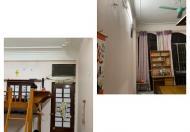 Chính chủ cho thuê căn hộ dịch vụ đầy đủ mọi thứ chỉ việc xách valy đến ở khu phân lô Huỳnh Thúc
