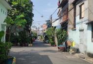 Bán gấp nhà hẻm 6m Đỗ Thừa Luông,Tân Phú, 63m2, chỉ 4,3 tỷ (TL)
