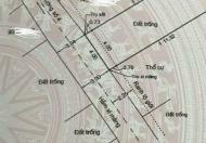 BÁN LÔ ĐẤT GIÁ RẺ HẺM XE HƠI SỔ SẠCH 2020 P. HIỆP BÌNH PHƯỚC GẦN VẠN PHÚC CITY.GIÁ : 3,2 TỶ CÓ GIÁ TỐT CHO KHÁCH MUA NHANH.